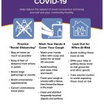Protect Yourself from COVID-19 Poster